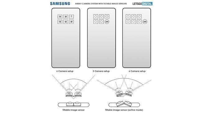 طرح سامسونگ برای گوشی هایی با شش دوربین